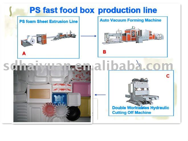 2011 newest styrofoam lunch container production line