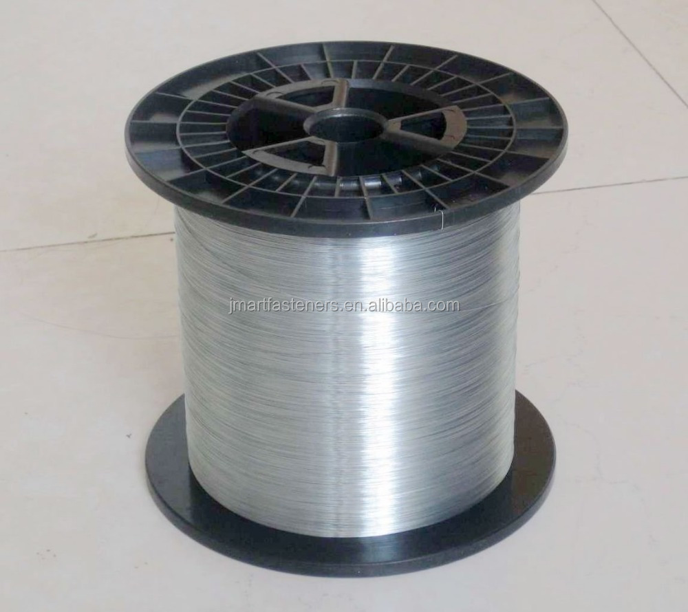 Wire Staple Band, Wire Staple Band Suppliers and Manufacturers at ...