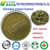 ISO Factory Supply High Quality Angelica Keiskei Extract