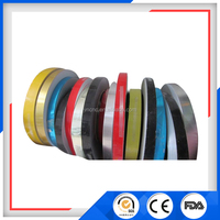 Top Quality Coated Aluminum Roofing Coil