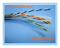 High quality factory price lan cable utp cat 6 cable network cable