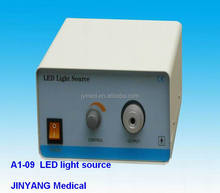 portable surgical endoscopic led light source