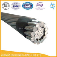 ACSR wire - Aluminum Conductor Steel Reinforced rabbit astm conductor
