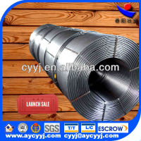 China best calcium silicon /casi cored wire manufactures