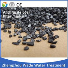 Export high quality anthracite coal filter media/ indonesia anthracite coal