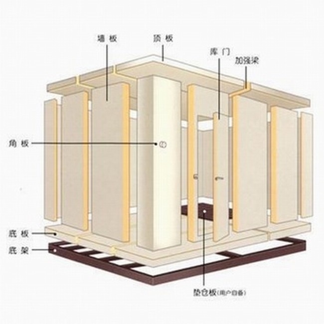 150mm Thichness Insulate Cold Room House Panels