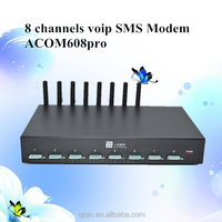 Linux goip products sip http PDU/TXT bulk sms 8 port gsm modem with 8 sims