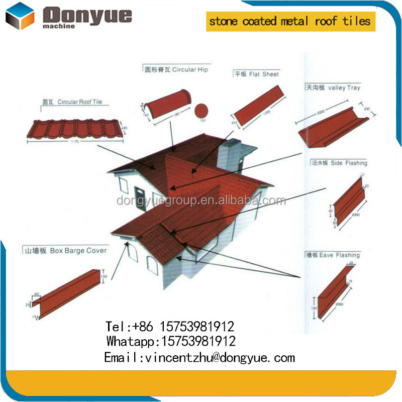 Circlar hip stone coated metal roof tile edging/roofing tiles