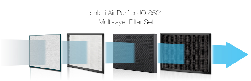 Ionkini JO-8501 110V 220V UV Desktop Wall Mounted Air Purifier For Home Office