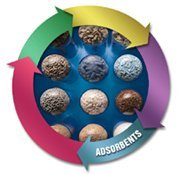 how to use molecular sieves