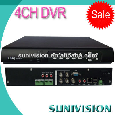 4 Channel software dvr card techwell