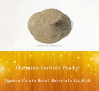 China factory direct selling excellent chromium carbide