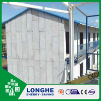 CE and ISO approved energy saving cheapest eps cement composite sandwich wall panel