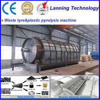 Newest design Low investment waste tyre rubber recycling machine to oil