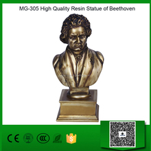 MG-305 High Quality Resin Statue of Beethoven