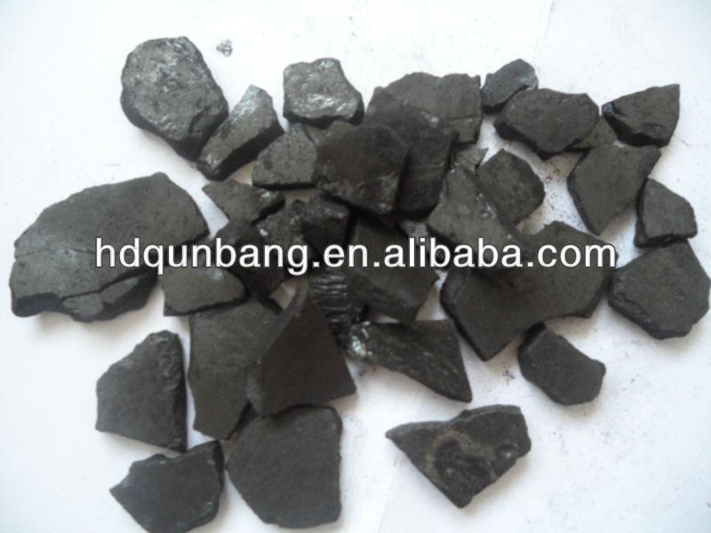 Low price flake Coal Tar Pitch for power plant