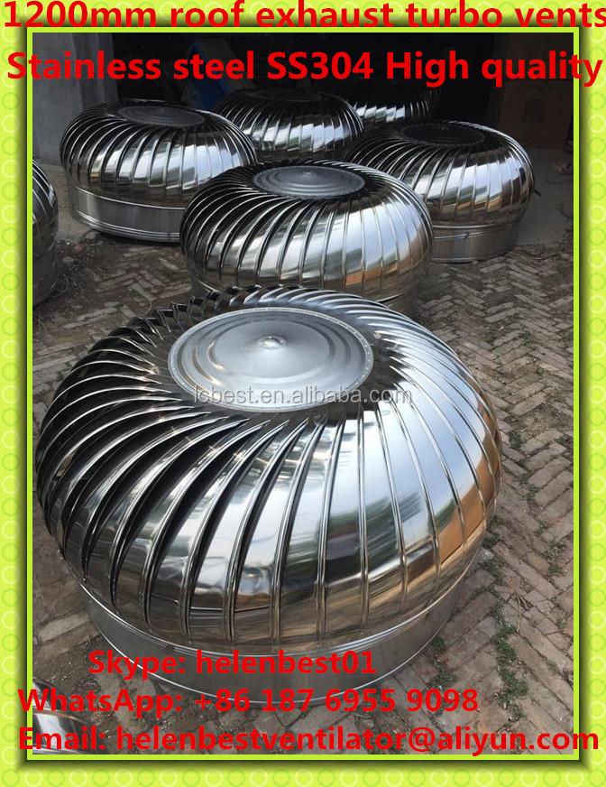Heat Extractor Fan : Mm industrial heat extractor fans buy