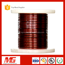 pei 2-80mm2 rectangular copper enameled wire