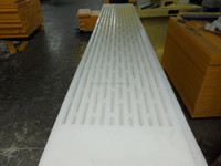 Price of uhmwpe suction box cover/UHMWPE Sheet
