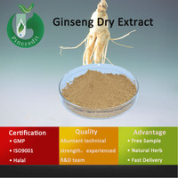 Chinese Traditional Ginseng Dry Extract