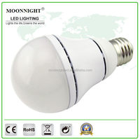 Latest Fashion Top Sell 9W led dome bulb globe light