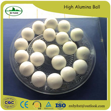 High density desiccant alumina ball For Ball Milling machinary