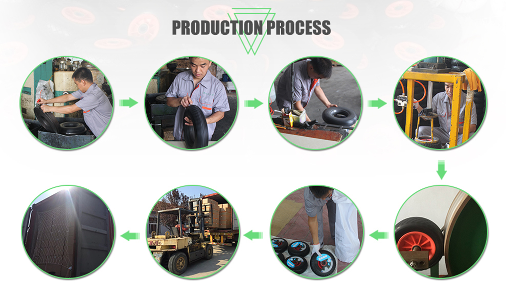 production flow