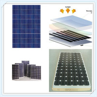High quality solar panel module with competitive price