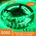 RGB decorating lighting IP68 led lighting parts of swimming pool