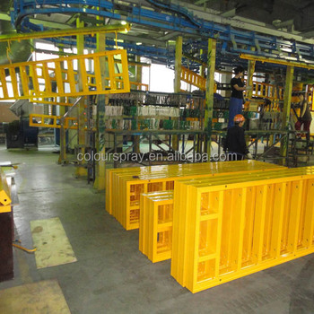 Eectrostatic Powder Paint System for Guardrail
