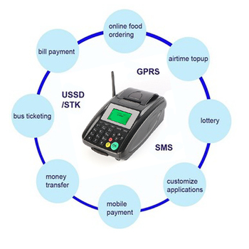 GT5000S Restaurant Food Order GPRS SMS Printer, Bill payment printer