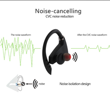 NFC Mini Bluetooth V4.0 Wireless Type Headset Stereo Earphone/Mini Bluetooth Headphones/Wireless earpiece