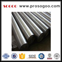 Do You Want Inconel 718 Price