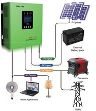 1 Phase Input 1 Phase output Micro inverter 300w 7000w 1200w Solar Inverter with AVR function