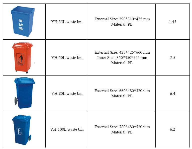 swing lid cheap quality plastic garbage bin