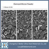 Synthetic polycrystalline diamond powder micron for polishing lapping