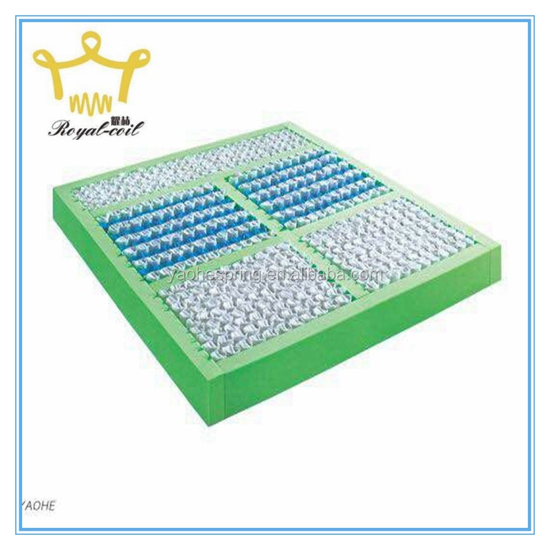 Low Price High Quality King /Queen Size Zone Pocket Spring
