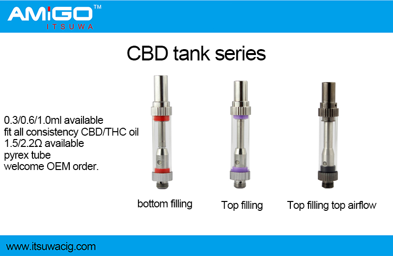 Wholesale 510 disposable cbd e cig cartomizer