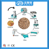 Safety customizable common livestock and poultry feed