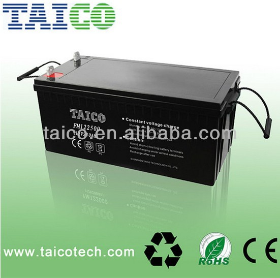 Factory Produced Solar Energy Storage Battery Wholesale Price In China