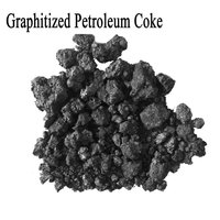 Low sulphur Graphitized petroleum coke/GPC