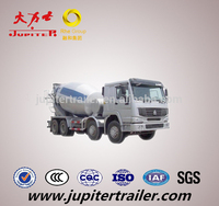 HOWO Right Hand Drive Concrete Mixer Truck