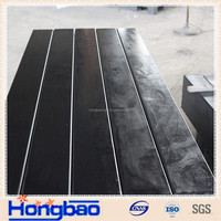 uhmwpe marine fender panel,uhmwpe sliding pad in stock,uhmwpe sheet/board/plate/pad/panel/parts of engineering plastics