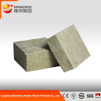 Thermal insulation rock wool board saving housing energy in China