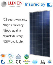China Top Bluesun Cheapest Suntech Trina A-grade cells310w poly solar panel for on/off -grid system hot sale TUV,VDE,CEC