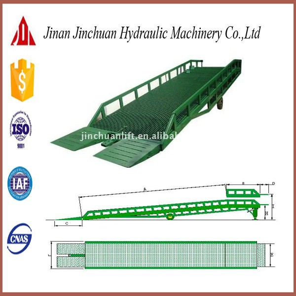 2015 new hydraulic beam lifter/mobile hydraulic yard ramp introduction