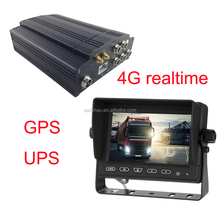Low price 1080P HD DVR/Mobile DVR with 3G 4G GPS tracking feature