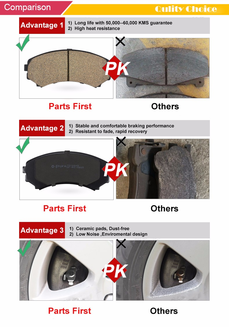 Auto Spare Part Ceramic Less-metal Semi-metal Brake Pad Wholesale German Front brake pads For VW Jetta Skoda Fabia 1J0 698 151 G