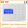 Easy Operation Touch Keypad MINI Intrusion