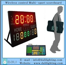 Competitive outdoor led digital football scoreboard panel